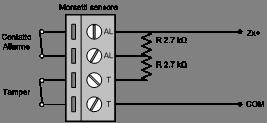 sensori collegati con modalit doppio bilanciamento